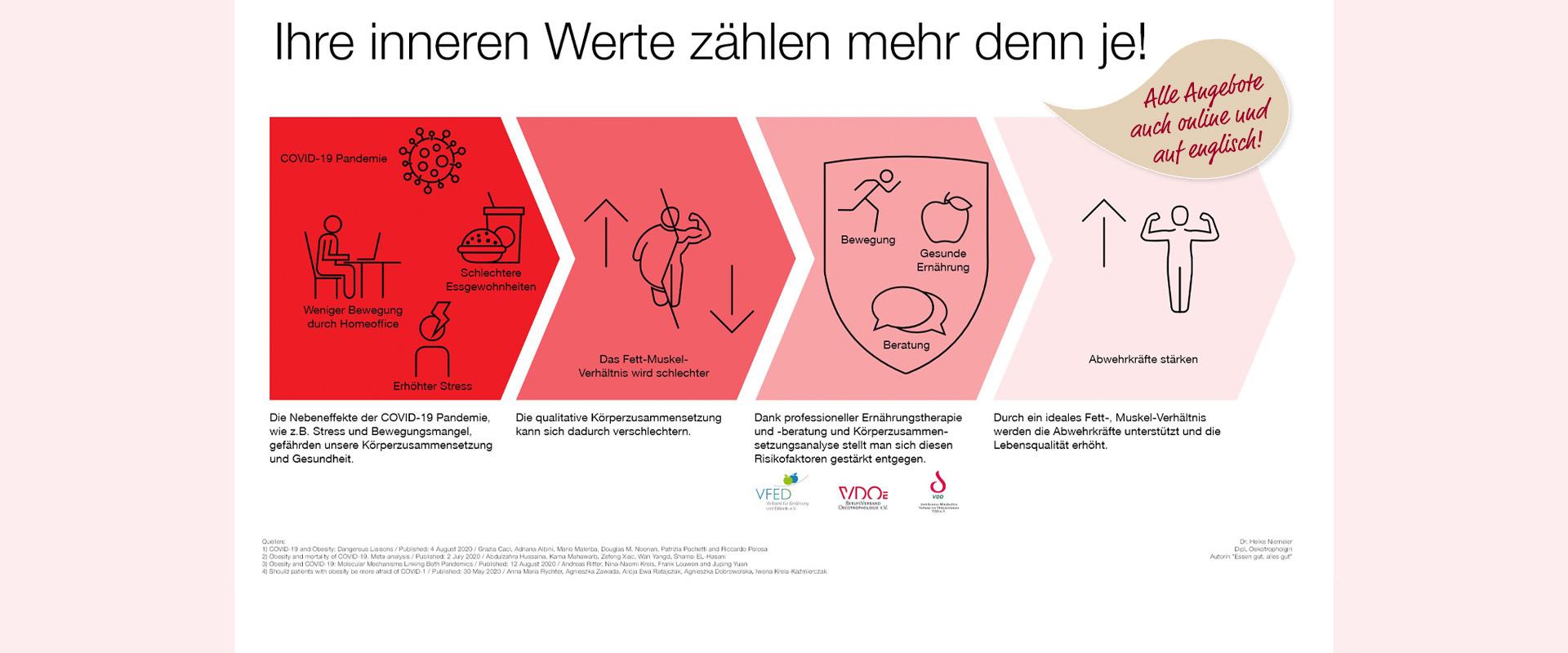 innere-werte-3